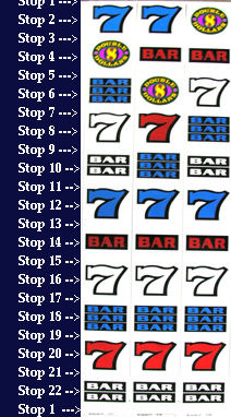 Reel slot machine download